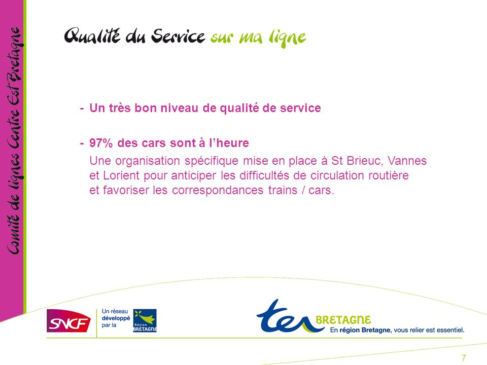 7 - Un très bon niveau de qualité de service - 97% des cars sont à l'heure Une organisation spécifique mise en place à St Brieuc, Vannes et Lorient pour anticiper les difficultés de circulation routière et favoriser les correspondances trains / cars.