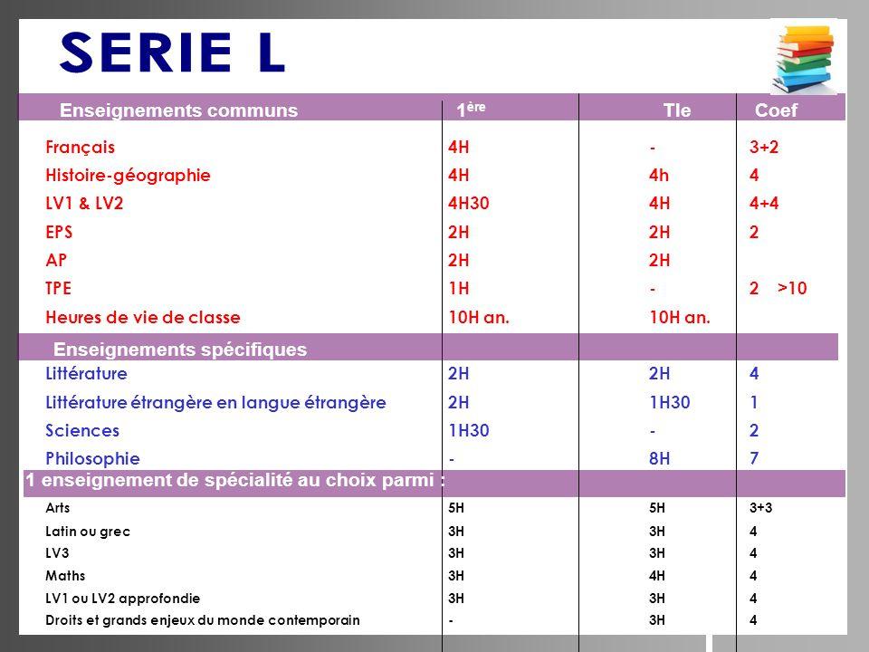 Français4H-3+2 Histoire-géographie4H4h4 LV1 & LV24H304H4+4 EPS2H2H2 AP2H2H TPE1H-2 >10 Heures de vie de classe10H an.10H an. Littérature2H2H4 Littérat