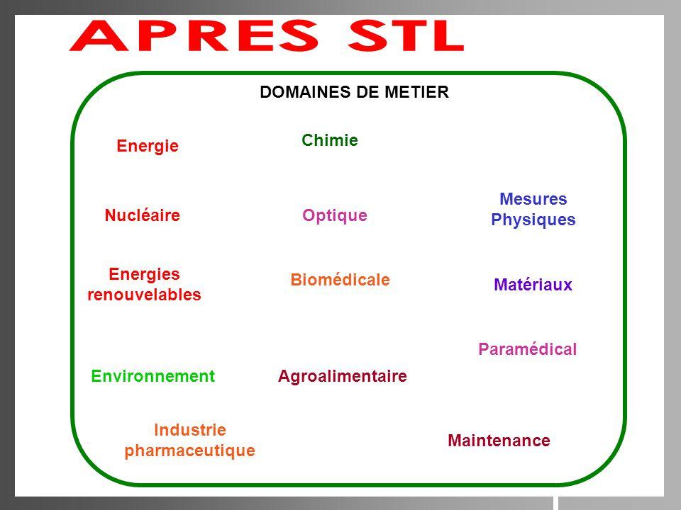 Enseignements technologiques Paramédical DOMAINES DE METIER Energie Mesures Physiques Chimie Matériaux Industrie pharmaceutique AgroalimentaireEnviron