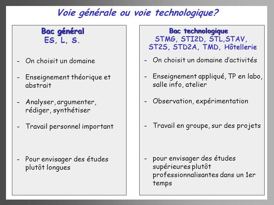 Bac général ES, L, S. Bac technologique STMG, STI2D, STL,STAV, ST2S, STD2A, TMD, Hôtellerie -On choisit un domaine -Enseignement théorique et abstrait