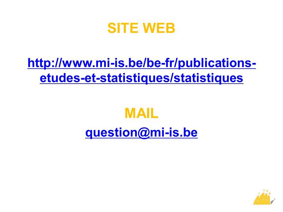 SITE WEB http://www.mi-is.be/be-fr/publications- etudes-et-statistiques/statistiques MAIL question@mi-is.be