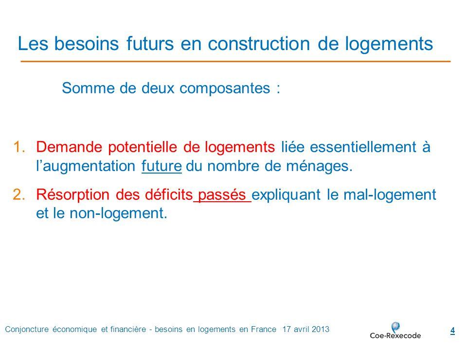 Conjoncture économique et financière - besoins en logements en France 17 avril 2013 4 Les besoins futurs en construction de logements 1.Demande potent