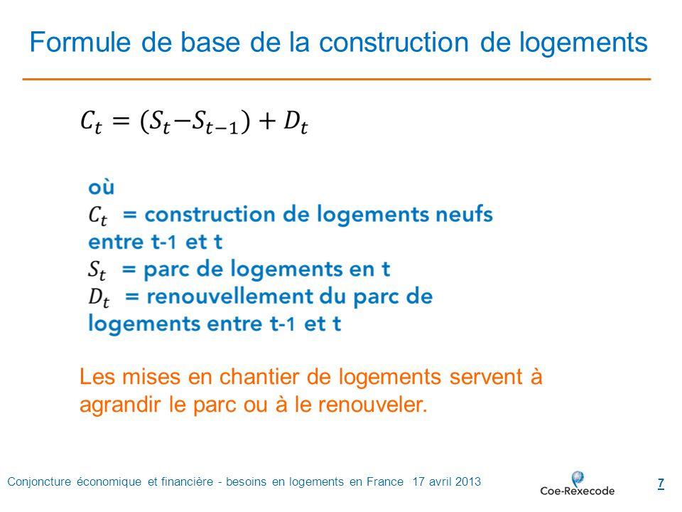 Conjoncture économique et financière - besoins en logements en France 17 avril 2013 7 Formule de base de la construction de logements Les mises en cha