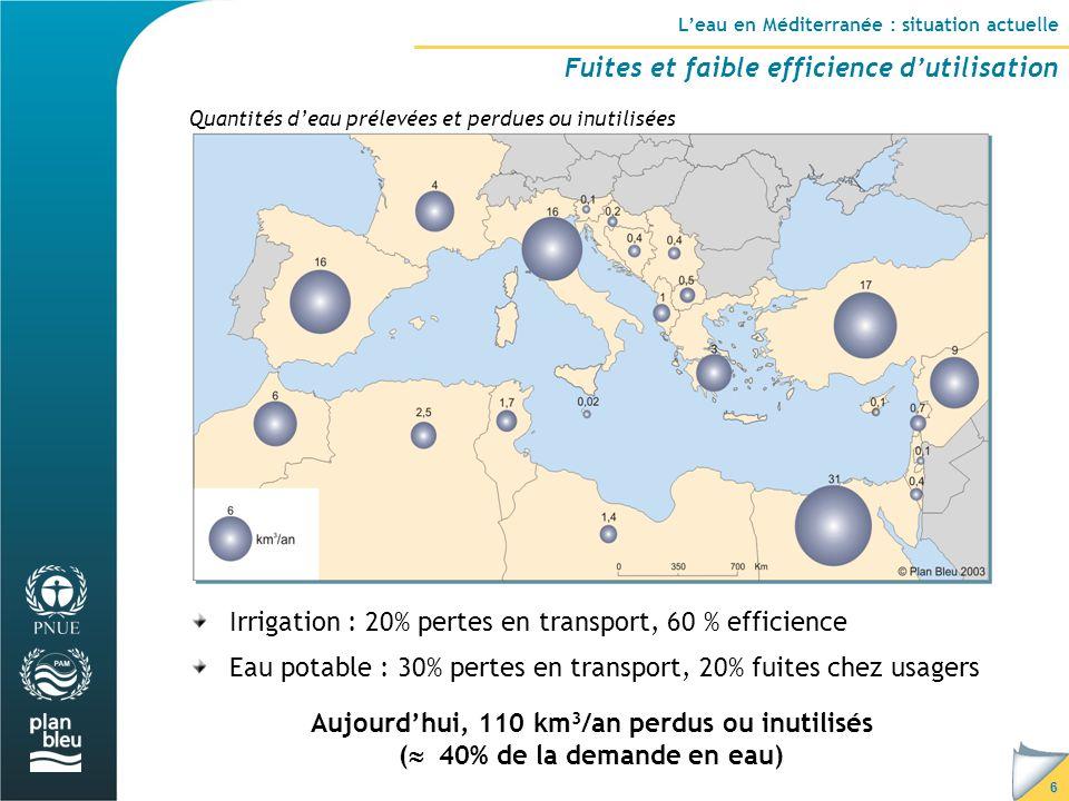 6 L'eau en Méditerranée : situation actuelle Fuites et faible efficience d'utilisation Irrigation : 20% pertes en transport, 60 % efficience Eau potable : 30% pertes en transport, 20% fuites chez usagers Aujourd'hui, 110 km 3 /an perdus ou inutilisés (  40% de la demande en eau) Quantités d'eau prélevées et perdues ou inutilisées