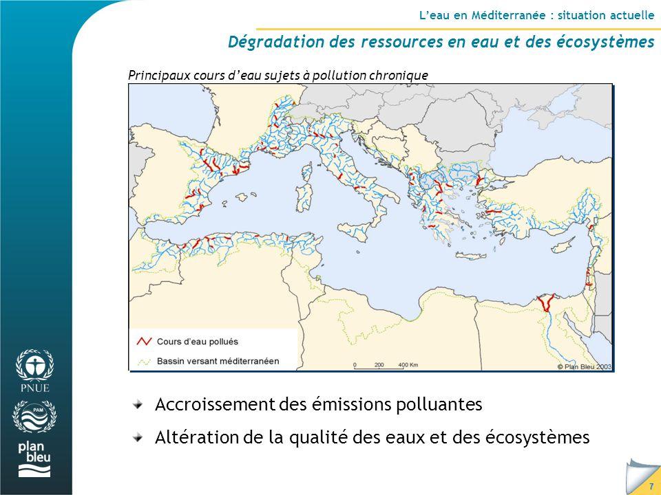 7 L'eau en Méditerranée : situation actuelle Dégradation des ressources en eau et des écosystèmes Principaux cours d'eau sujets à pollution chronique Accroissement des émissions polluantes Altération de la qualité des eaux et des écosystèmes