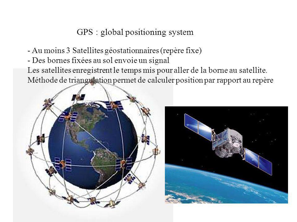 GPS : global positioning system - Au moins 3 Satellites géostationnaires (repère fixe) - Des bornes fixées au sol envoie un signal Les satellites enregistrent le temps mis pour aller de la borne au satellite.