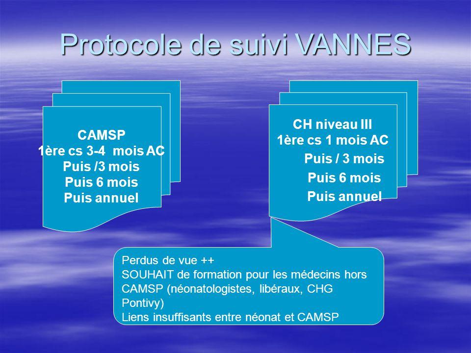 Protocole de suivi VANNES CAMSP 1ère cs 3-4 mois AC Puis /3 mois Puis 6 mois Puis annuel CH niveau III 1ère cs 1 mois AC Puis / 3 mois Puis 6 mois Pui