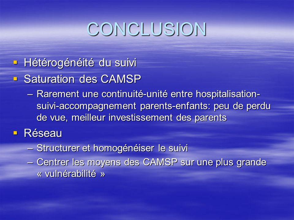 CONCLUSION  Hétérogénéité du suivi  Saturation des CAMSP –Rarement une continuité-unité entre hospitalisation- suivi-accompagnement parents-enfants: