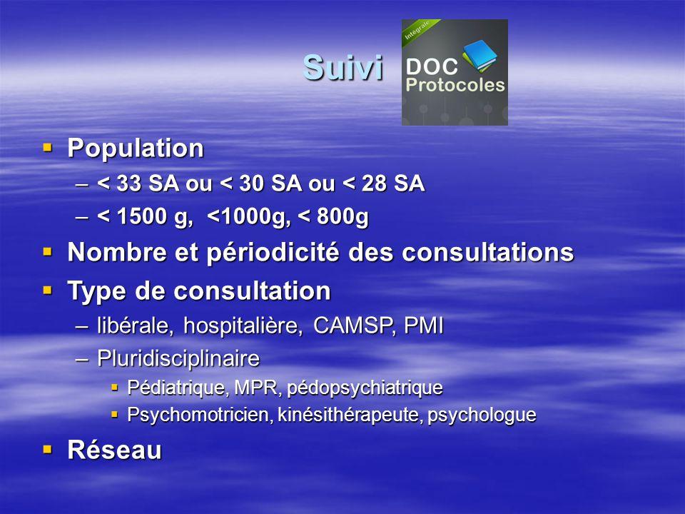 Suivi  Population –< 33 SA ou < 30 SA ou < 28 SA –< 1500 g, <1000g, < 800g  Nombre et périodicité des consultations  Type de consultation –libérale