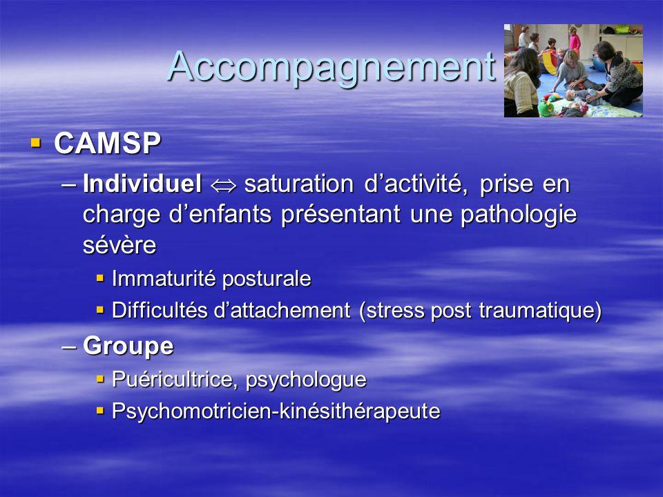 Accompagnement  CAMSP –Individuel  saturation d'activité, prise en charge d'enfants présentant une pathologie sévère  Immaturité posturale  Diffic