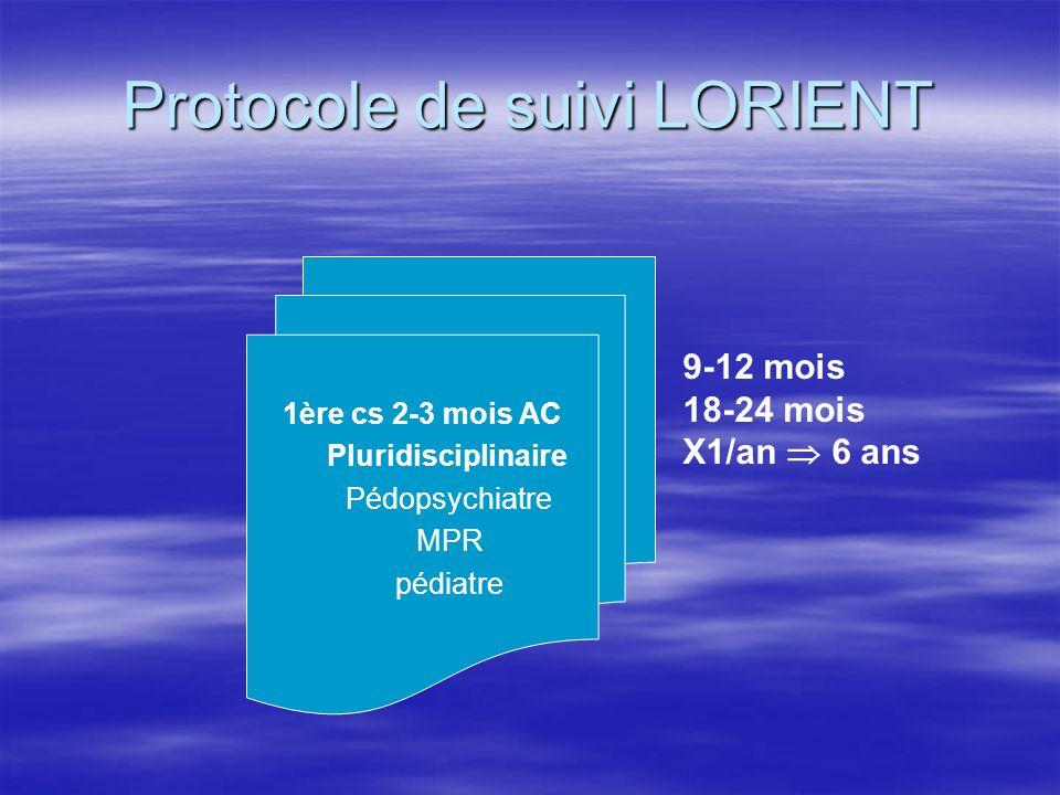 Protocole de suivi LORIENT 1ère cs 2-3 mois AC Pluridisciplinaire Pédopsychiatre MPR pédiatre 9-12 mois 18-24 mois X1/an  6 ans