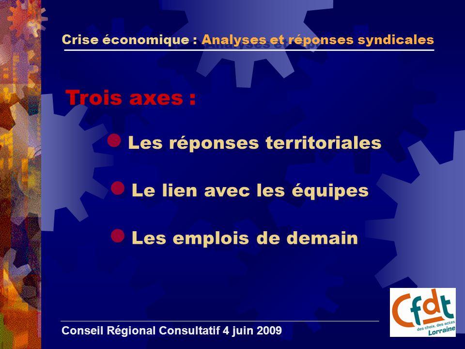 Crise économique : Analyses et réponses syndicales Conseil Régional Consultatif 4 juin 2009 Les réponses territoriales Le lien avec les équipes Les emplois de demain Trois axes :