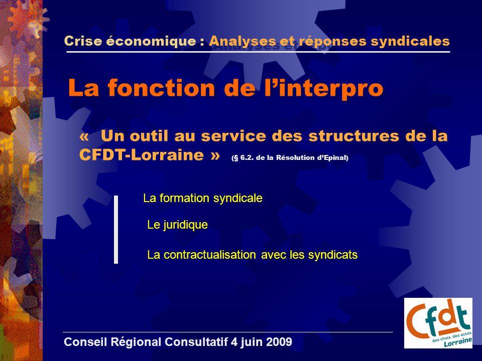 Crise économique : Analyses et réponses syndicales Conseil Régional Consultatif 4 juin 2009 La fonction de l'interpro « Un outil au service des structures de la CFDT-Lorraine » (§ 6.2.