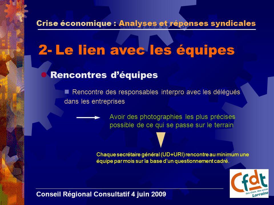 Crise économique : Analyses et réponses syndicales Conseil Régional Consultatif 4 juin 2009 2- Le lien avec les équipes Rencontres d'équipes Chaque secrétaire général (UD+URI) rencontre au minimum une équipe par mois sur la base d'un questionnement cadré.