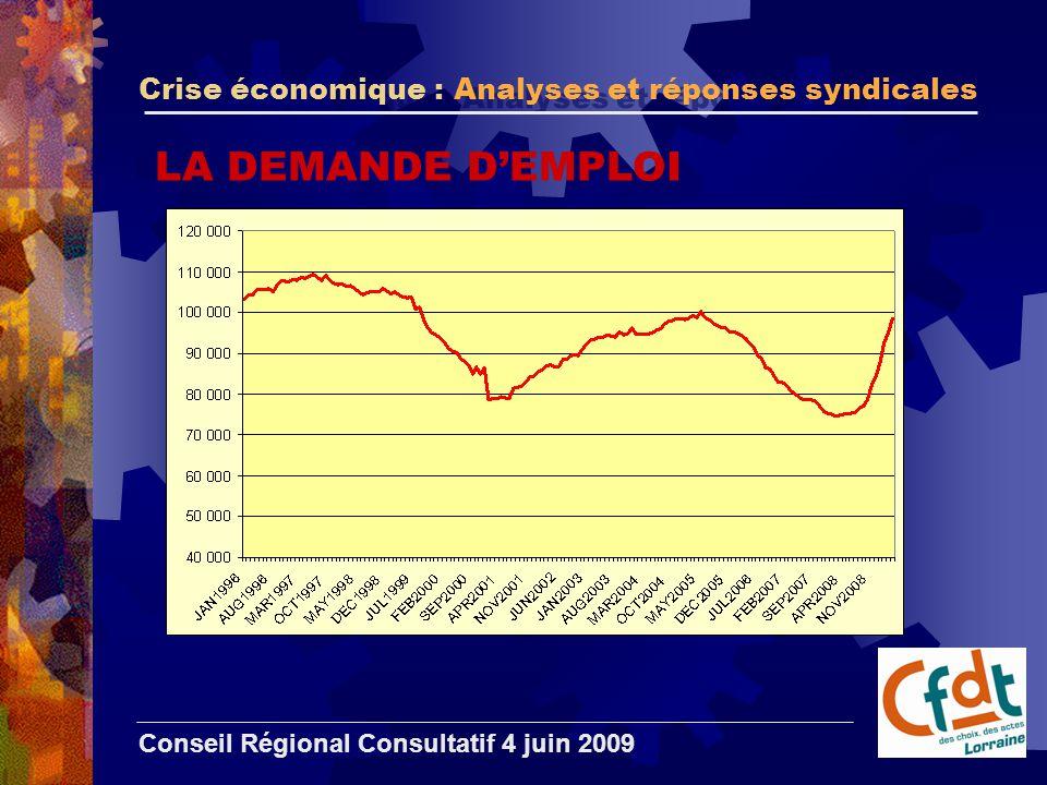 Crise économique : Analyses et réponses syndicales Conseil Régional Consultatif 4 juin 2009 LA DEMANDE D'EMPLOI