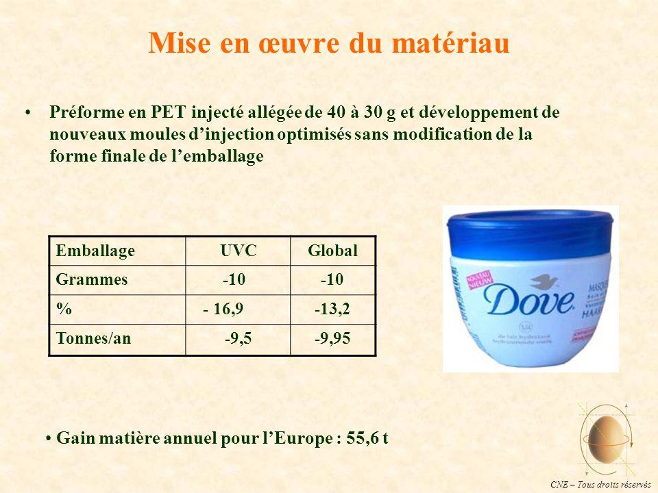 CNE – Tous droits réservés Mise en œuvre du matériau Préforme en PET injecté allégée de 40 à 30 g et développement de nouveaux moules d'injection optimisés sans modification de la forme finale de l'emballage EmballageUVCGlobal Grammes-10 %- 16,9 -13,2 Tonnes/an-9,5-9,95 Gain matière annuel pour l'Europe : 55,6 t