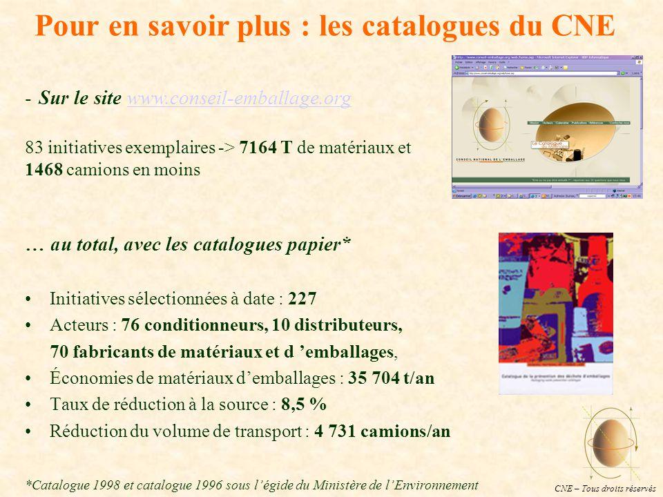 CNE – Tous droits réservés Pour en savoir plus : les catalogues du CNE … au total, avec les catalogues papier* Initiatives sélectionnées à date : 227 Acteurs : 76 conditionneurs, 10 distributeurs, 70 fabricants de matériaux et d 'emballages, Économies de matériaux d'emballages : 35 704 t/an Taux de réduction à la source : 8,5 % Réduction du volume de transport : 4 731 camions/an *Catalogue 1998 et catalogue 1996 sous l'égide du Ministère de l'Environnement -Sur le site www.conseil-emballage.orgwww.conseil-emballage.org 83 initiatives exemplaires -> 7164 T de matériaux et 1468 camions en moins