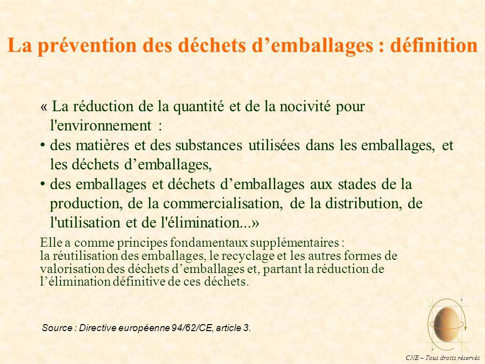 CNE – Tous droits réservés La prévention des déchets d'emballages : définition Elle a comme principes fondamentaux supplémentaires : la réutilisation des emballages, le recyclage et les autres formes de valorisation des déchets d'emballages et, partant la réduction de l'élimination définitive de ces déchets.