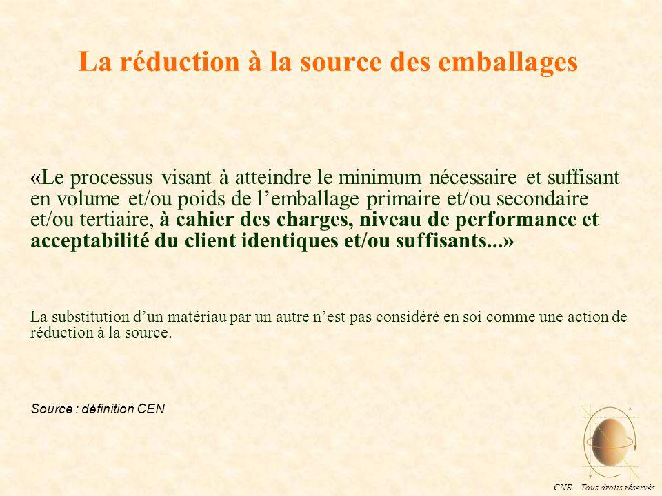 CNE – Tous droits réservés Prévention par réduction à la source : identifier le(s) point(s) critique(s) EMBALLAGE………………………….