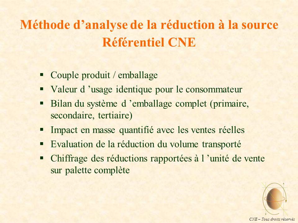 CNE – Tous droits réservés