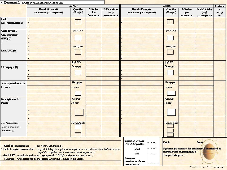 CNE – Tous droits réservés Les pistes d'amélioration : les ateliers du CNE 2007 : Ecorecharges, Vides techniques, Suremballages -9240 tonnes- 1609 tonnes