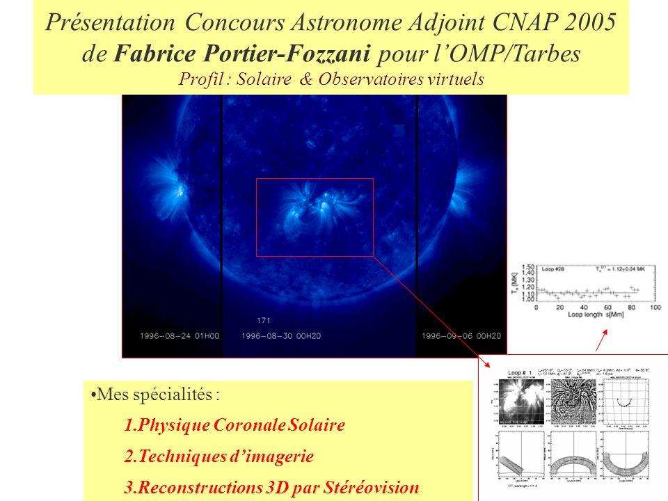 Fabrice Portier-Fozzani CNAP Tarbes (Equipe solaire/Bass2000) Projet de tâches de service (à l'OMP/Tarbes : coro actuels + futurs & BASS 2000).