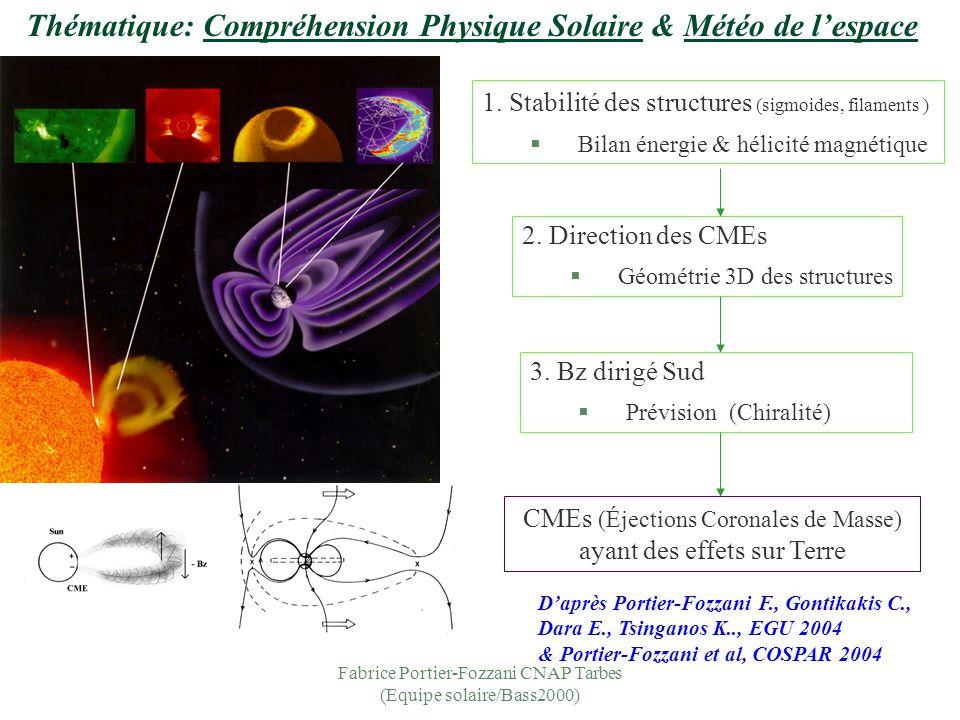 Fabrice Portier-Fozzani CNAP Tarbes (Equipe solaire/Bass2000) Thématique: Compréhension Physique Solaire & Météo de l'espace CMEs (Éjections Coronales de Masse) ayant des effets sur Terre 1.