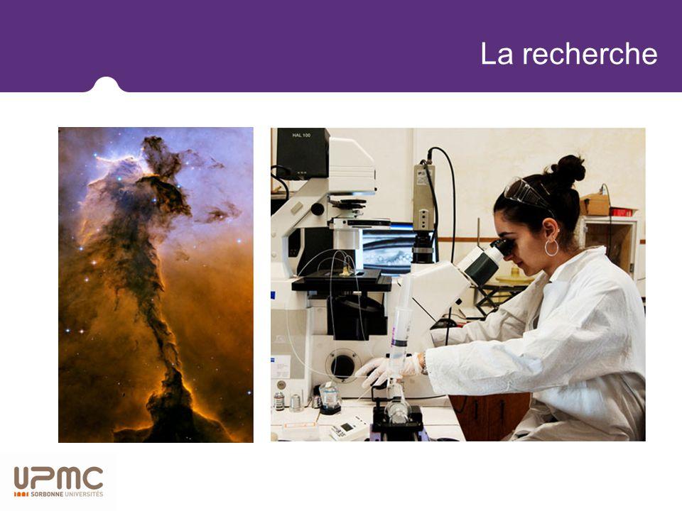 La recherche UPMC : un grand nombre de disciplines L UPMC couvre un large éventail des disciplines, permettant de trouver des solutions originales à des problèmes complexes.