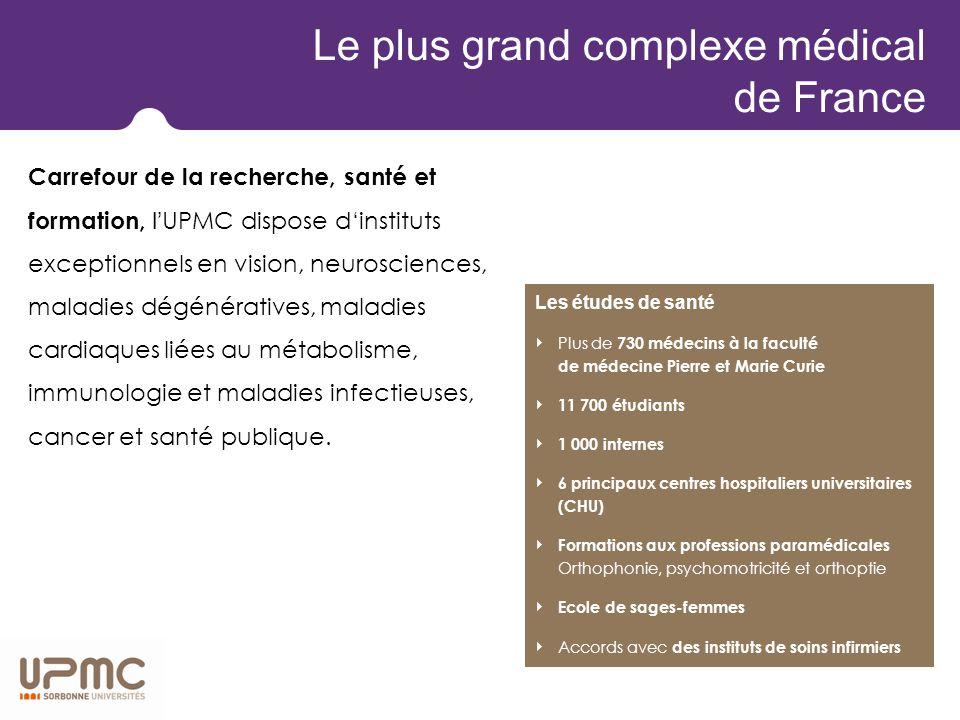 La recherche à Sorbonne Universités Une recherche pluridisciplinaire et innovante à Sorbonne Universités.
