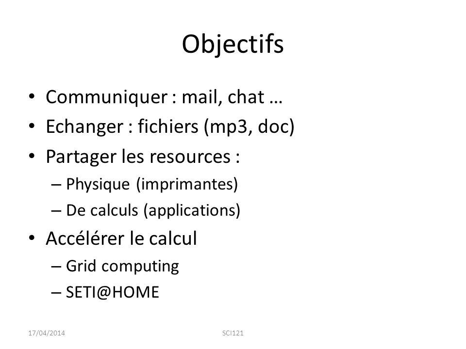 Objectifs Communiquer : mail, chat … Echanger : fichiers (mp3, doc) Partager les resources : – Physique (imprimantes) – De calculs (applications) Accélérer le calcul – Grid computing – SETI@HOME 17/04/2014SCI121