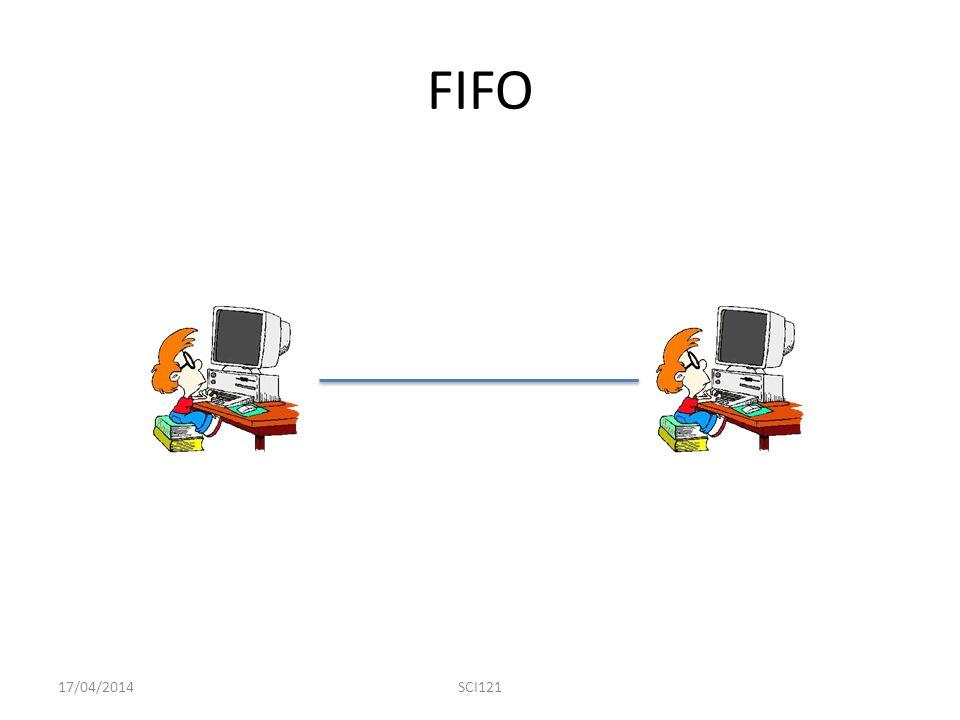 FIFO 17/04/2014SCI121