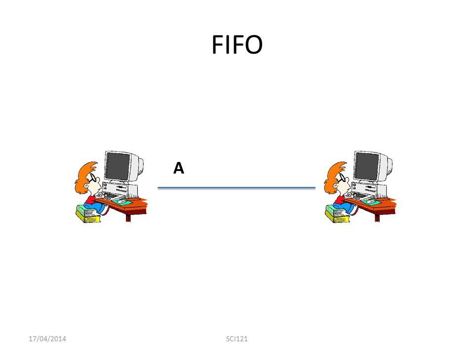 FIFO 17/04/2014SCI121 A