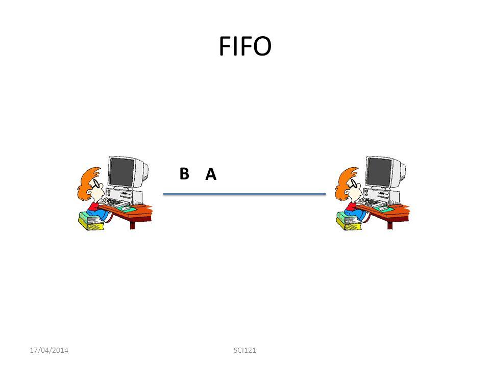 FIFO 17/04/2014SCI121 B A