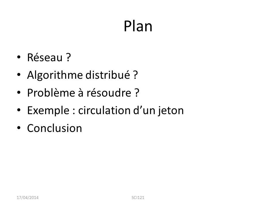 Plan Réseau .Algorithme distribué . Problème à résoudre .