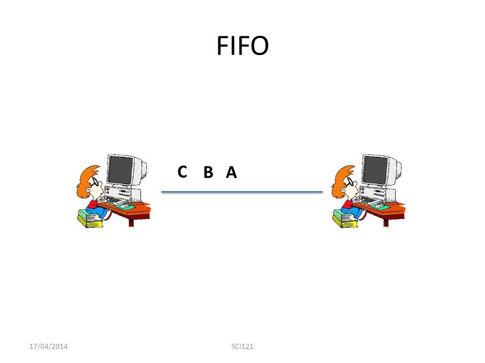FIFO 17/04/2014SCI121 C BA