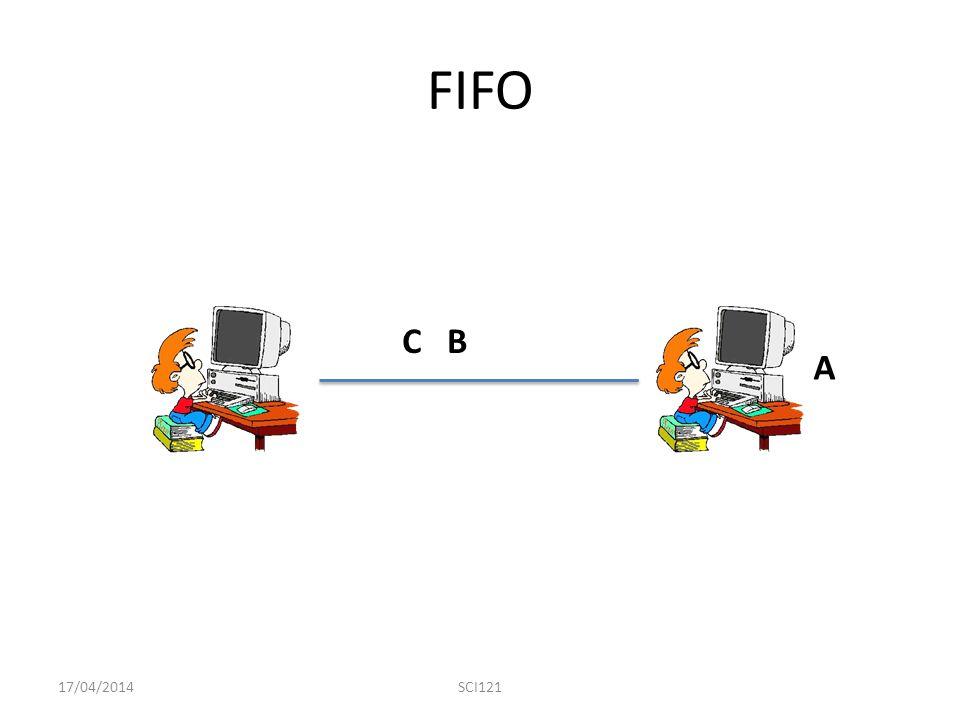 FIFO 17/04/2014SCI121 A CB