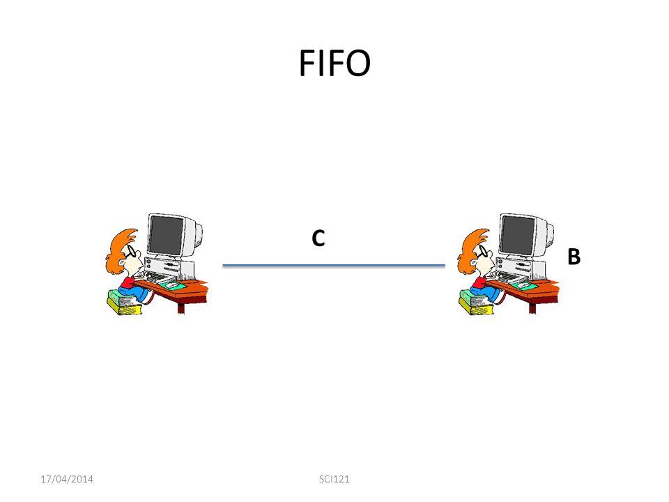 FIFO 17/04/2014SCI121 B C