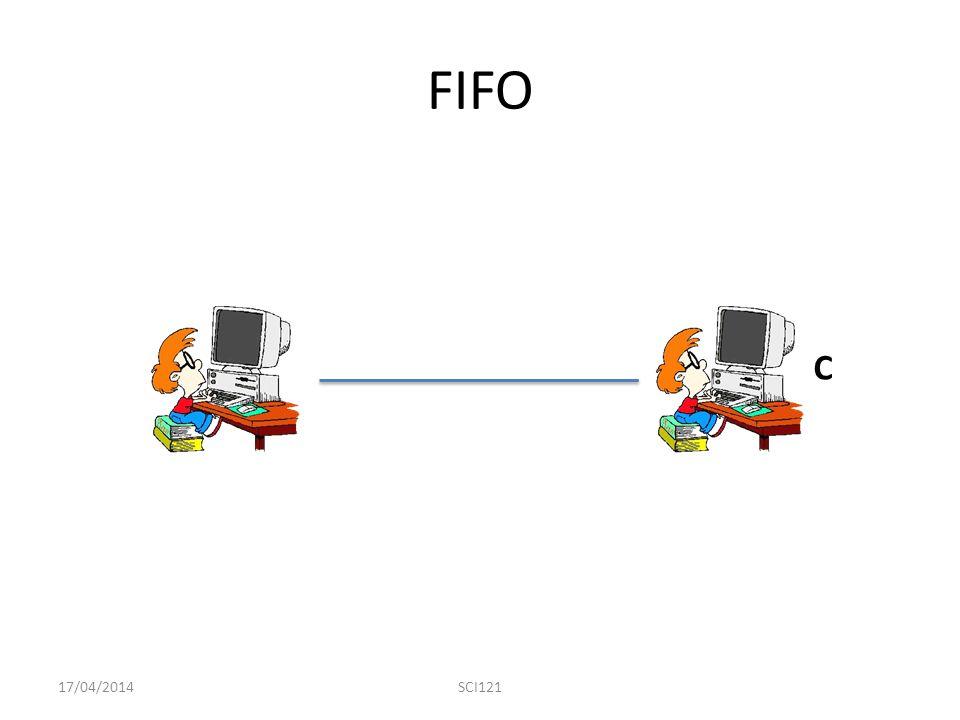 FIFO 17/04/2014SCI121 C