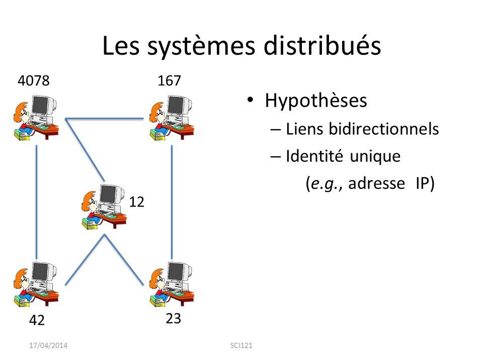 Les systèmes distribués Hypothèses – Liens bidirectionnels – Identité unique (e.g., adresse IP) 17/04/2014SCI121 12 4078 42 167 23
