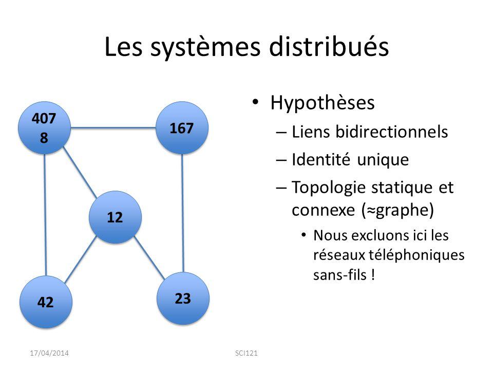 Les systèmes distribués Hypothèses – Liens bidirectionnels – Identité unique – Topologie statique et connexe (≈graphe) Nous excluons ici les réseaux téléphoniques sans-fils .