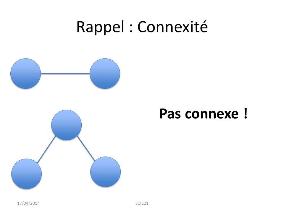 Rappel : Connexité Pas connexe ! 17/04/2014SCI121