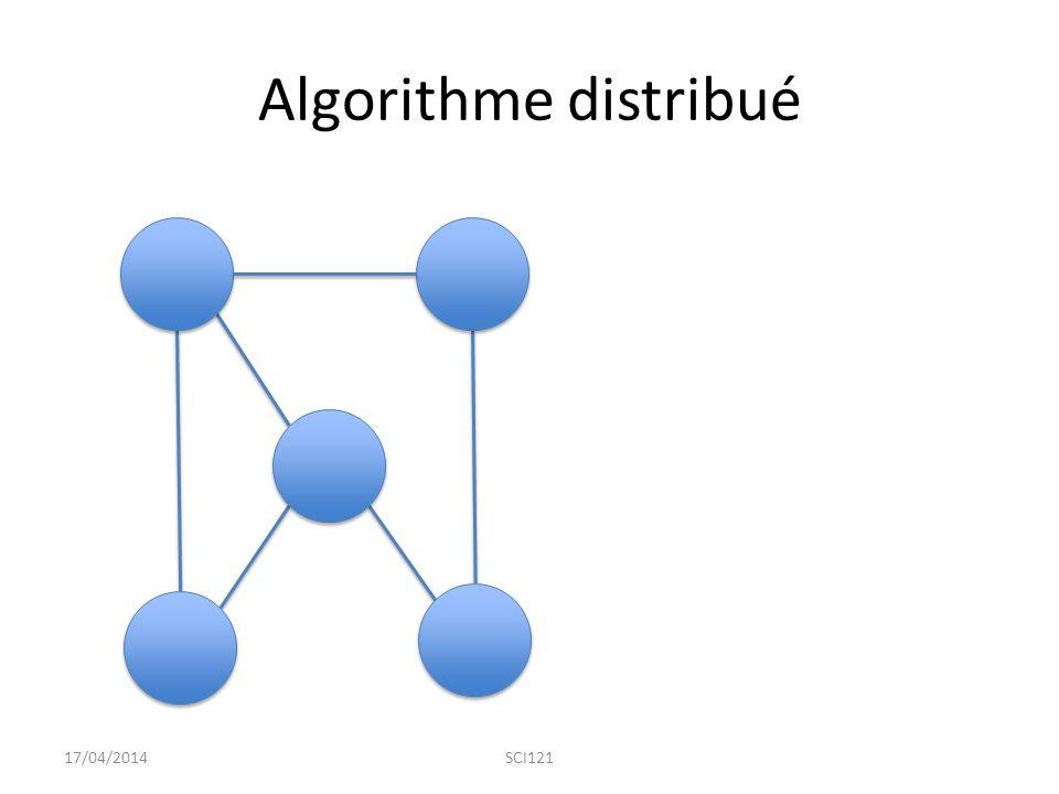 Algorithme distribué 17/04/2014SCI121