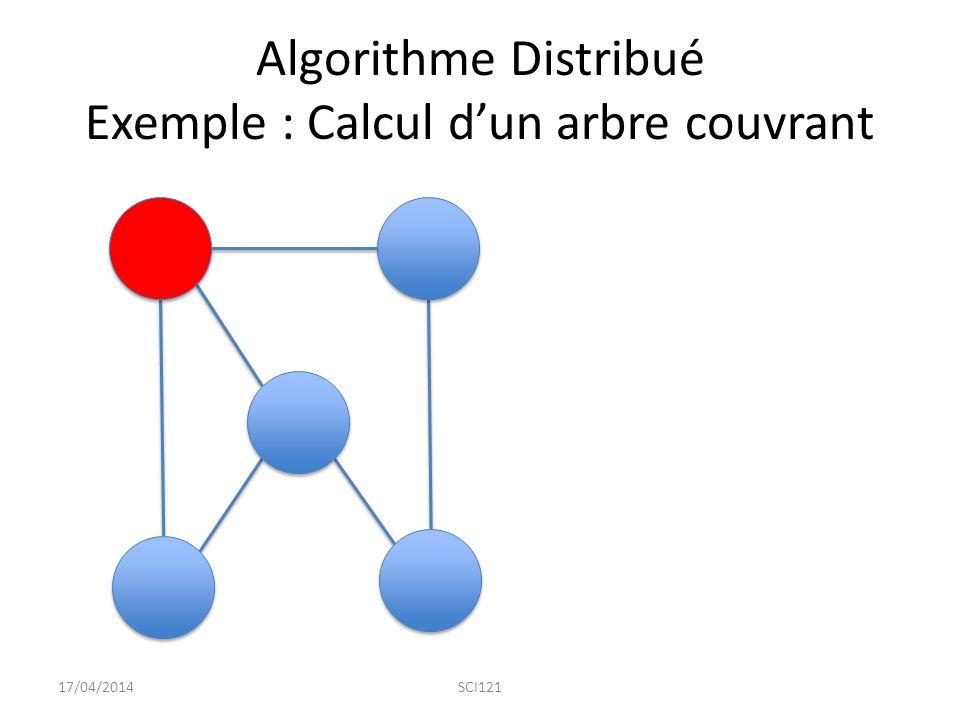 Algorithme Distribué Exemple : Calcul d'un arbre couvrant 17/04/2014SCI121