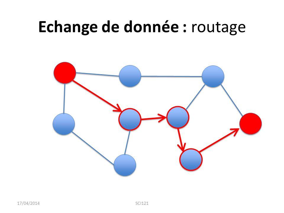 Echange de donnée : routage 17/04/2014SCI121