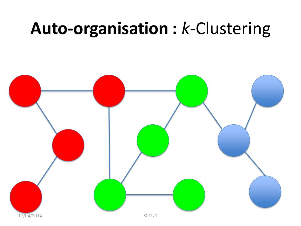Auto-organisation : k-Clustering 17/04/2014SCI121