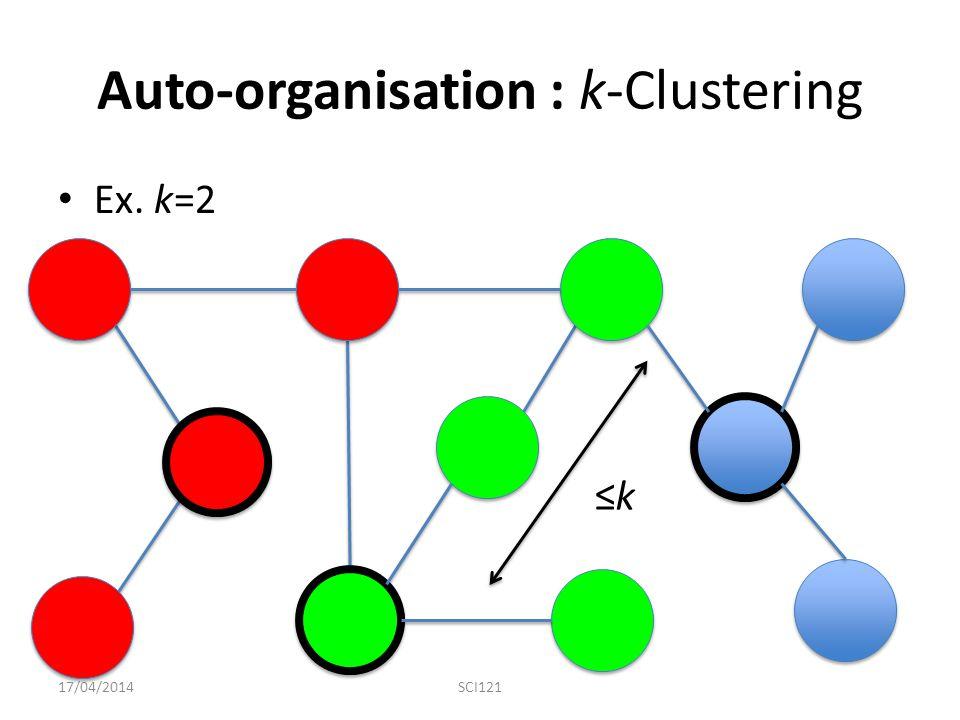 Auto-organisation : k-Clustering Ex. k=2 17/04/2014SCI121 ≤k≤k