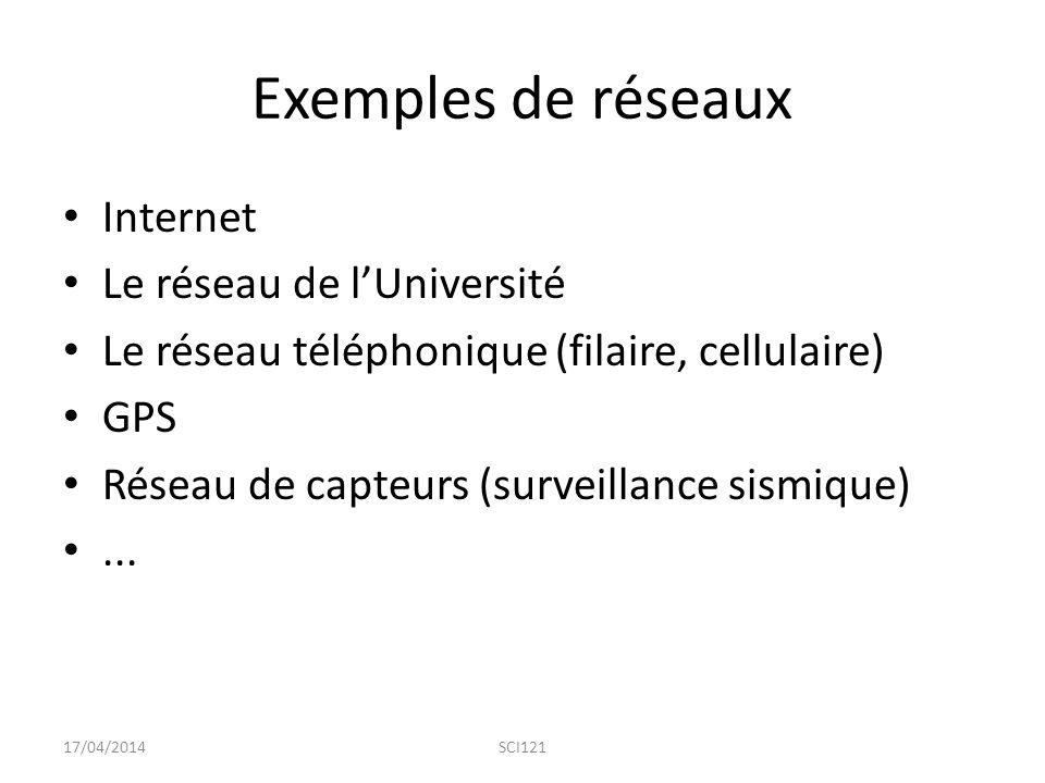Exemples de réseaux Internet Le réseau de l'Université Le réseau téléphonique (filaire, cellulaire) GPS Réseau de capteurs (surveillance sismique)...