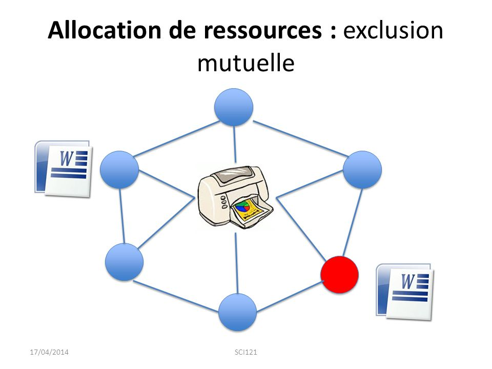 Allocation de ressources : exclusion mutuelle 17/04/2014SCI121