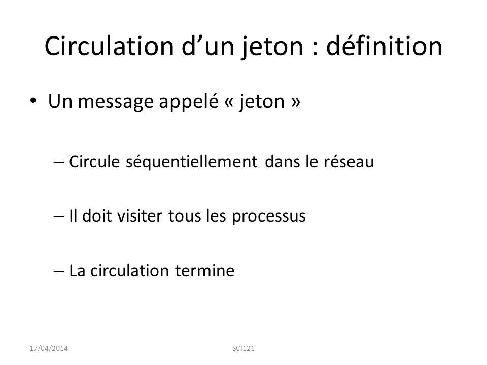 Circulation d'un jeton : définition Un message appelé « jeton » – Circule séquentiellement dans le réseau – Il doit visiter tous les processus – La circulation termine 17/04/2014SCI121