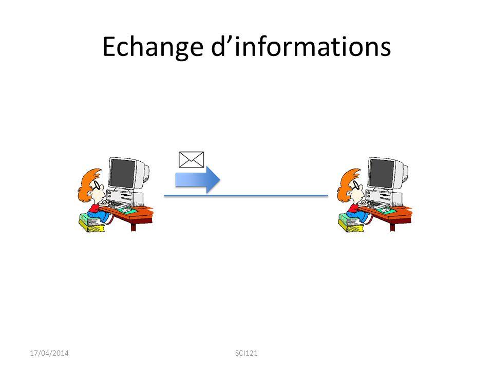 Echange d'informations 17/04/2014SCI121